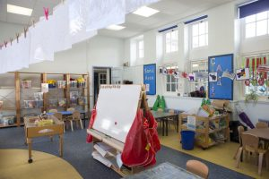 Day Care Facility Cost Segregation